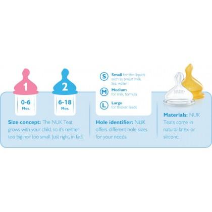 NUK Premium Choice+ Anti Colic Wide Neck Replacement Teat (Silicone) 0-6m